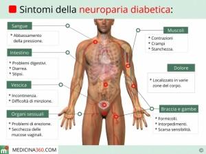sintomi-neuropatia-diabetica_700x525